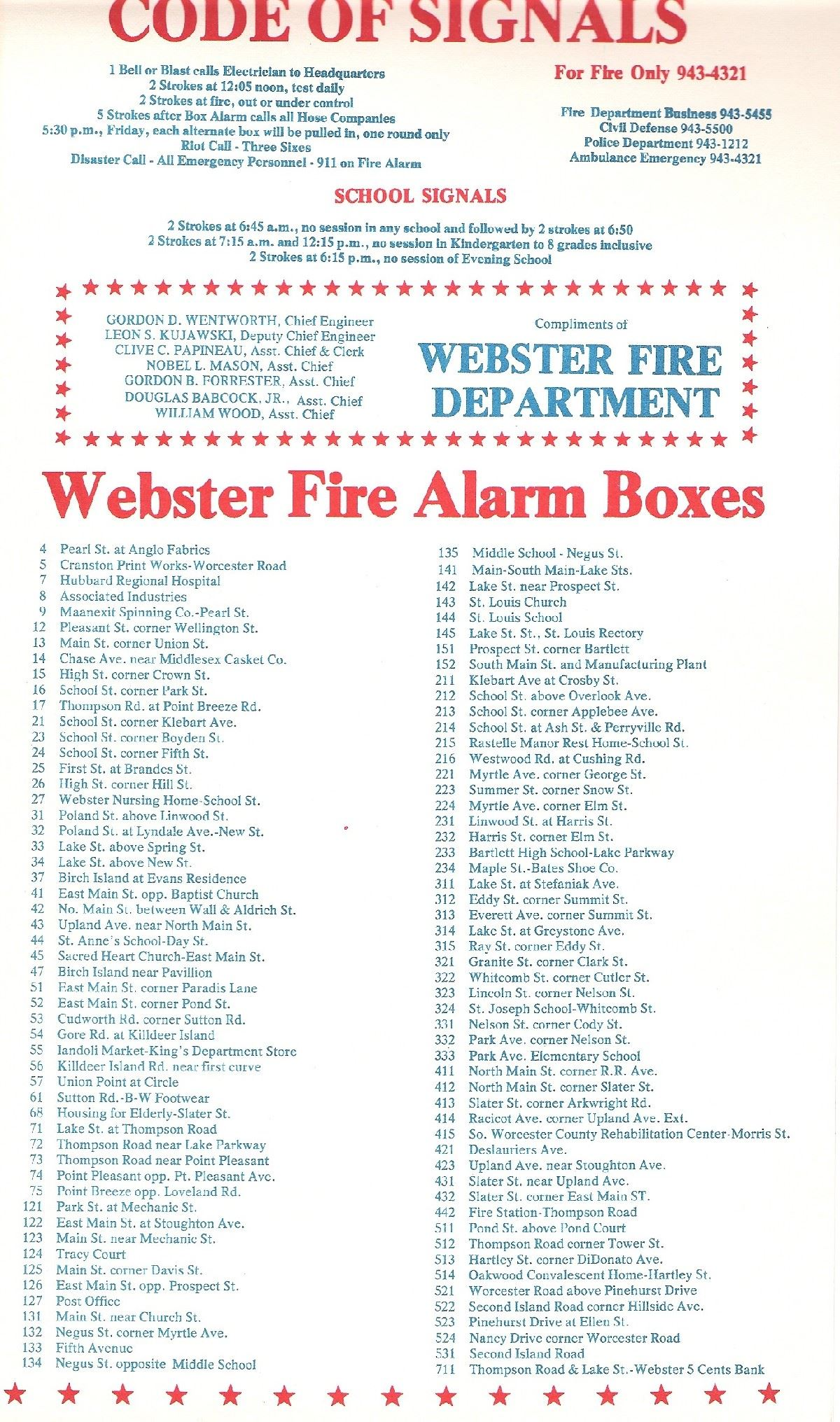 Circa 1980 Box Alarm List